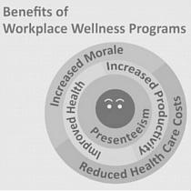 elissa dawn workplace wellness