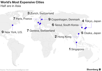 Singapore and Hong Kong Top World's Most Expensive Cities