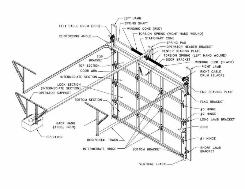 Marantec Garage Door Opener Wiring Diagram XO Vision
