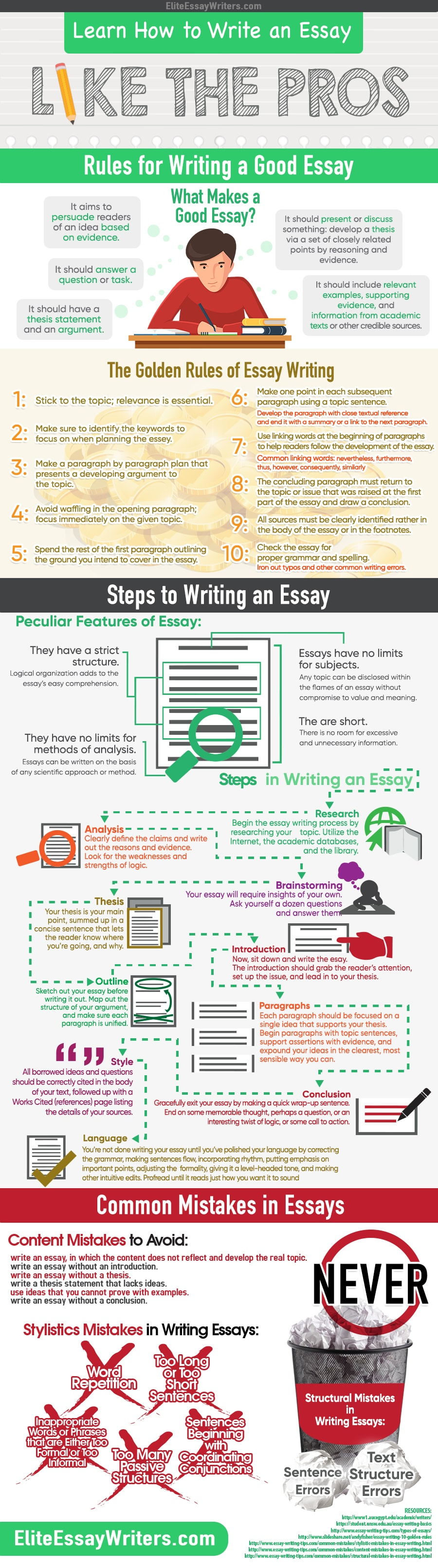 Top Tips on How to Write an Essay and How to Get Your