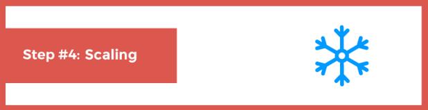 26709-BlogBannerRequest-072316_779x200-09