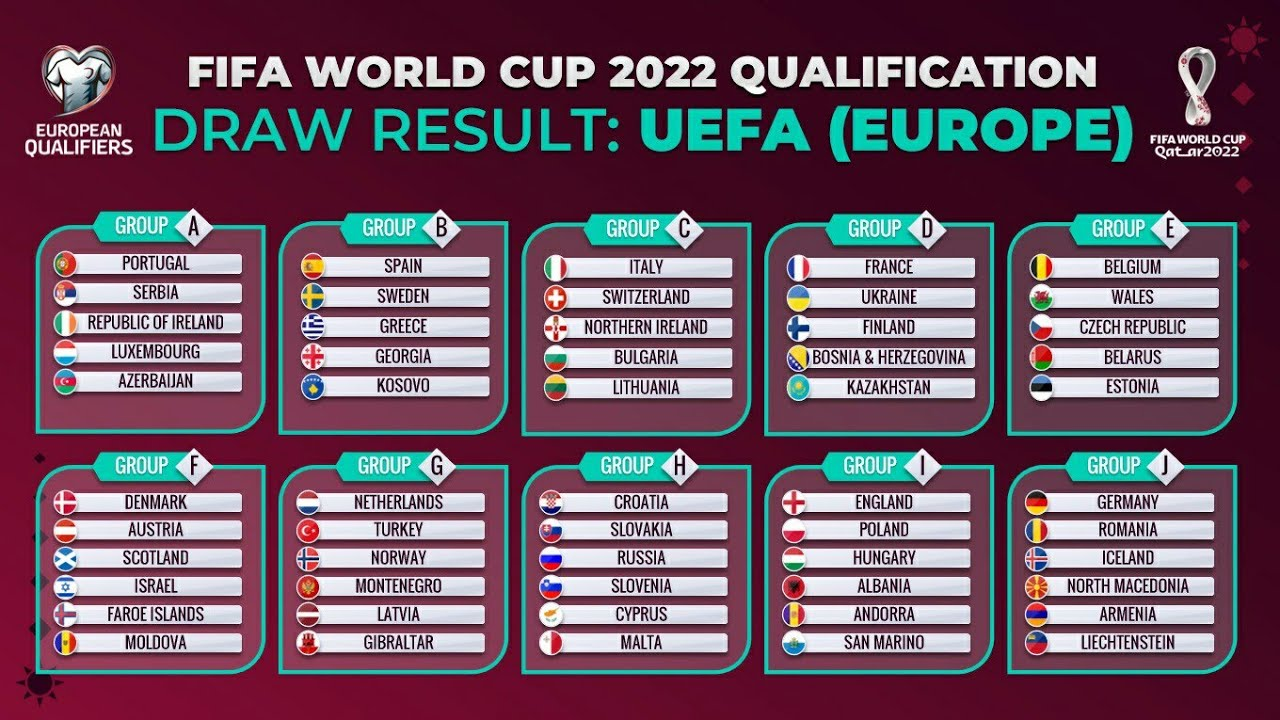 Fifa World Cup 2022 Qualifiers Europe Schedule European Qualifiers For 2022 World Cup All The Fixtures European Qualifiers Uefa Com Pride Of Place The World Cup Trophy Takes Centre Stage