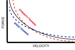 F-V_curve