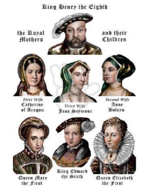 Henry Viii Family Tree : henry, family, Henry, Children, Different, Wives