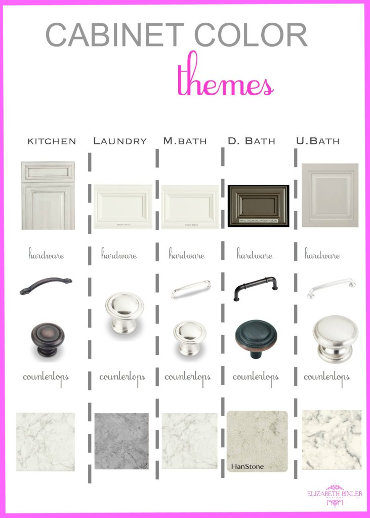 kitchen cabinets and bathroom cabinet doors layout ideas and hardware