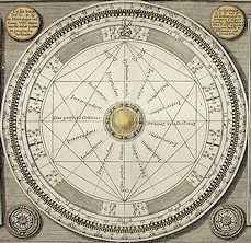 astrology_chart_4