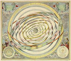 posts-astrology-fantasy-fiction