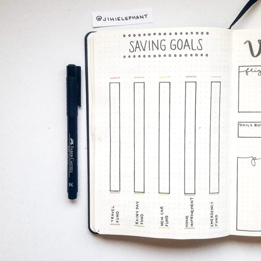 saving goals track finances Emily