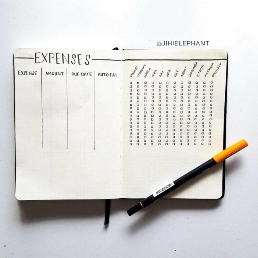 orange expenses finances Ellen