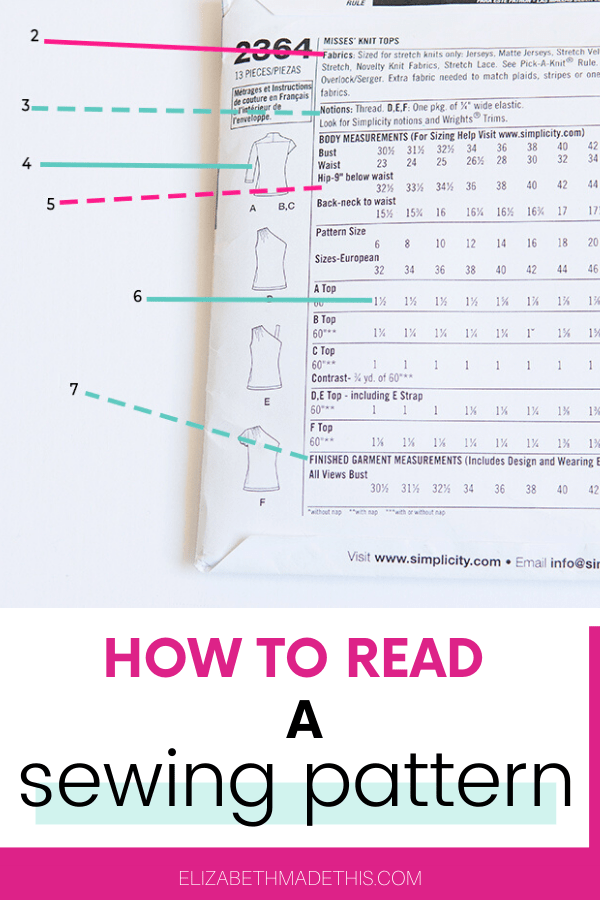 How To Read A Pattern : pattern, Sewing, Pattern, Avoid, Frustration, Elizabeth