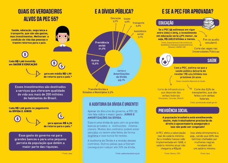 PEC-Divida e Saúde.jpg