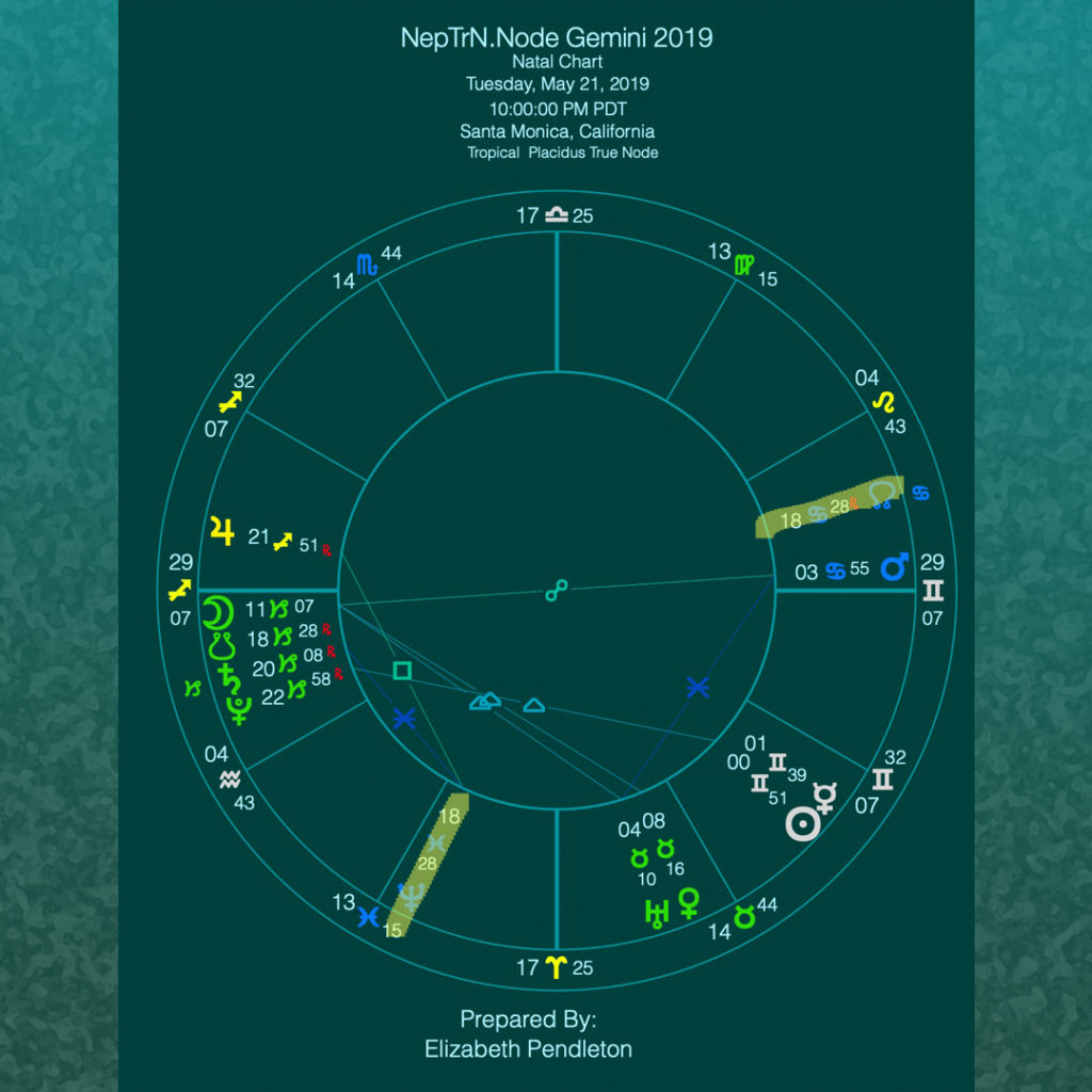 hight resolution of behind the busy scenes of the sun and mercury jumping into chatty gemini a much subtler and more impactful aspect is taking shape neptune in pisces
