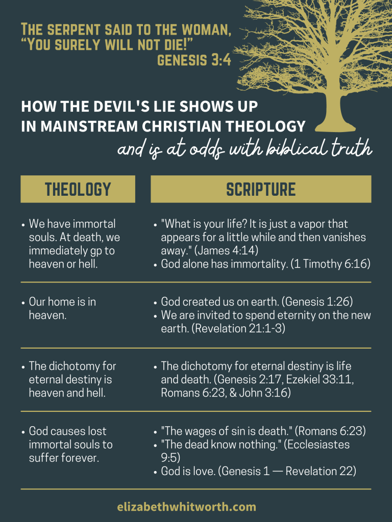 How the devil's lie shows up in mainstream Christian theology