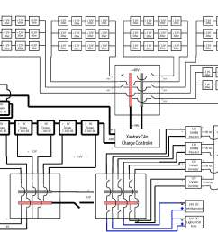1996 bluebird bus wiring diagram wiring diagram third level1996 bluebird bus wiring diagram completed wiring diagrams [ 2223 x 1667 Pixel ]