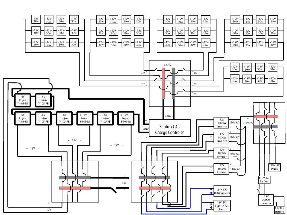 medium resolution of 1996 bluebird bus wiring diagram wiring diagram third level1996 bluebird bus wiring diagram completed wiring diagrams