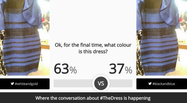 The Dress in DressGate