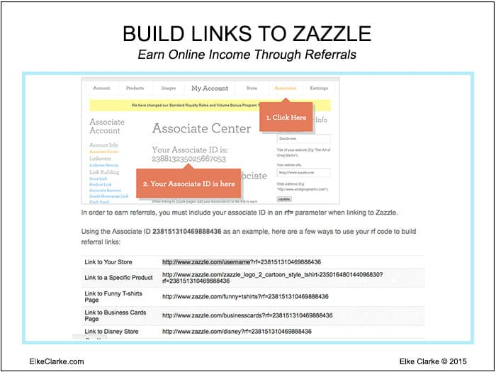 Build links to Zazzle and earn at least 15% of any sale generated from a referral