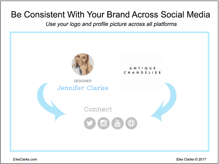 Be Consistent with Your Brand Across Social Media Platforms