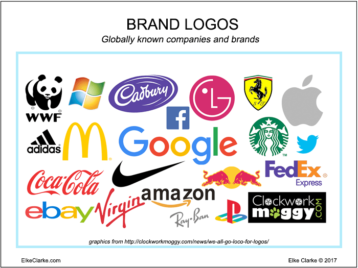 Examples of Powerful Business Branding Image source from http://clockworkmoggy.com/news/we-all-go-loco-for-logos/