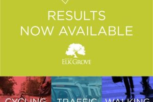 Elk Grove Community Survey Results Are In