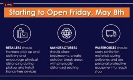 Newsom Provides Guidelines For Lower Risk Businesses To Start Reopening Friday