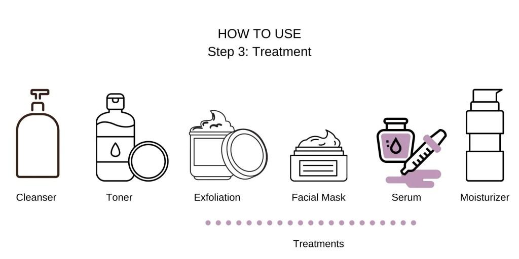 serum treatment step