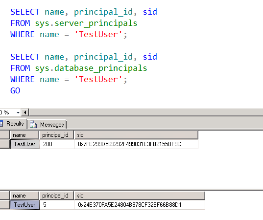 User already exists in the current database - Mismatched SID Problem