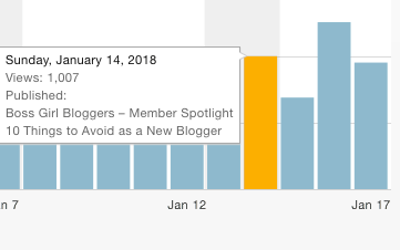 Make money blogging and explode your blog views