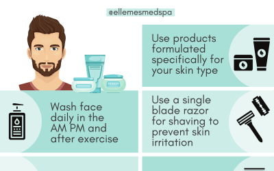 skincare tips for men infographic