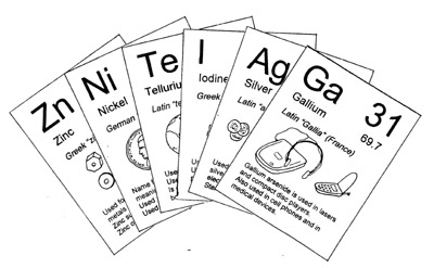 Periodic Table Elements Flash Cards Printable Sketch