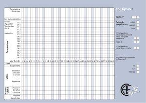graph_vierge sensiplan
