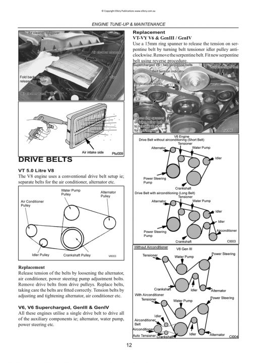 Holden Commodore VT VX VY VZ Repair Manual 1997-2007