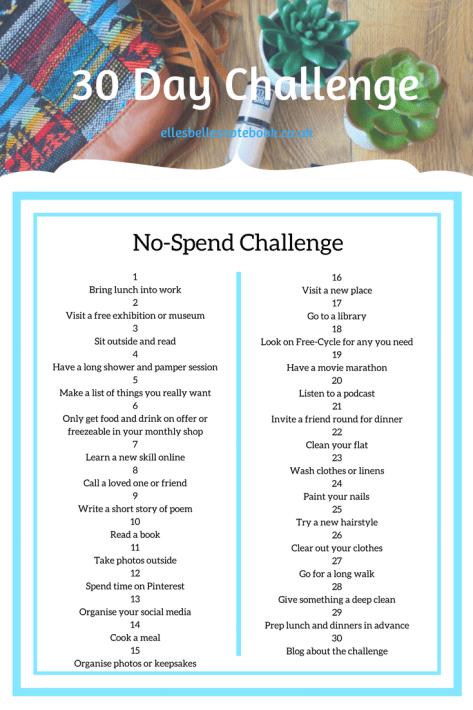 no spend challenge