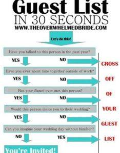 Blog guest list flow chart also keep calm  focus on the ellie sanderson rh elliesanderson