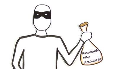 Password-Phishing-Scams