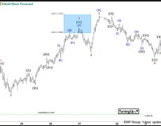 Elliott Wave View: EURUSD Bounce May Extend