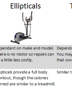 Comparison chart of ellipticals and treadmills also elliptical digest home rh ellipticaldigest weebly