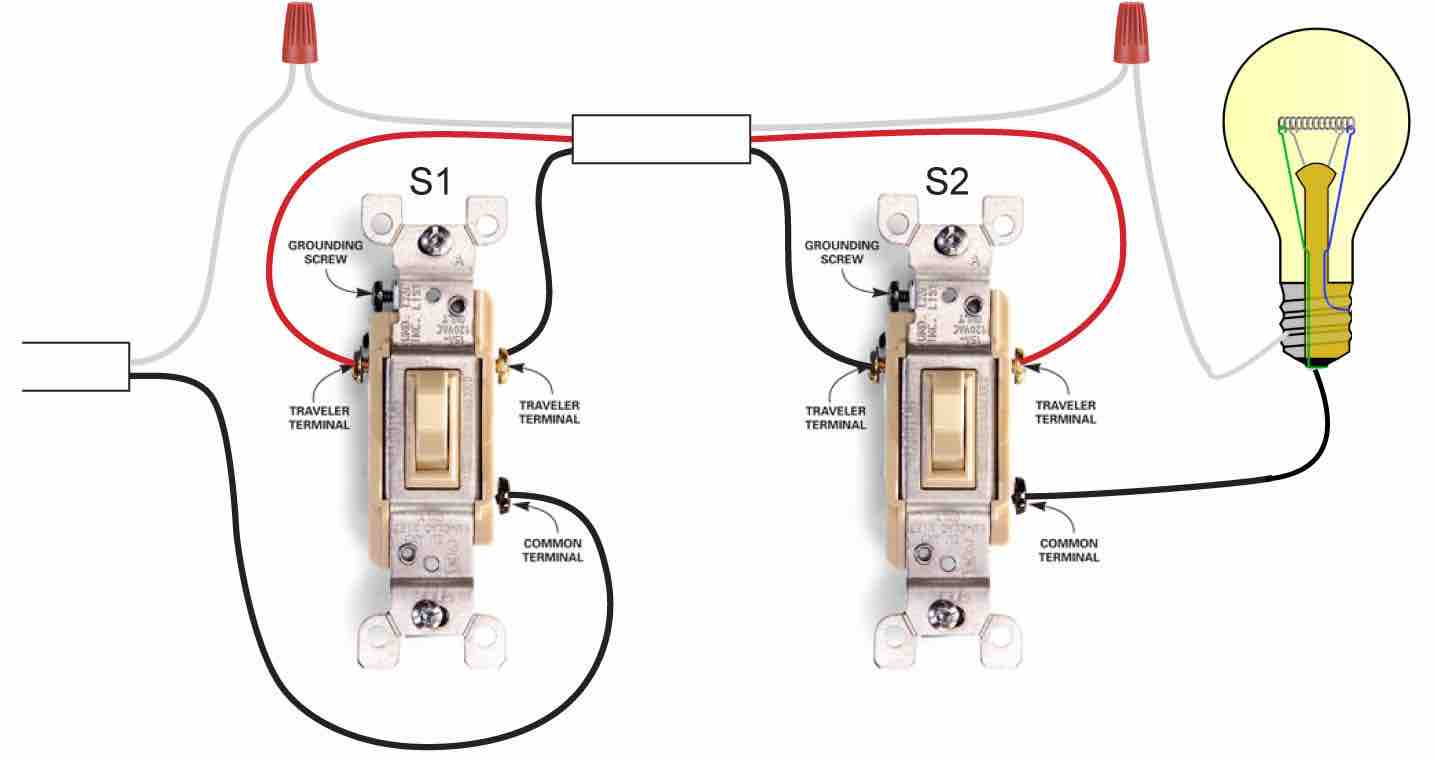 2 gang way light switch wiring diagram external telephone bell 3 | ask the home inspector