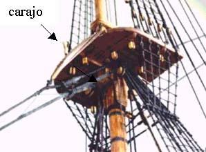 Cofa o Carajo de un barco