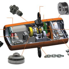 Coffing Hoist Wiring Diagram Digestive System And Functions Get Top Quality Electric Pulley With Factory Price From Ellsen For Higher Efficiency ...