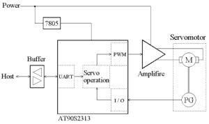 Servo Motor Schematic Diagrams  impremedia