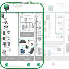 Wiring Diagram Plug Socket For Tekonsha Voyager Brake Controller Primus Iq Schneider | Elmekon
