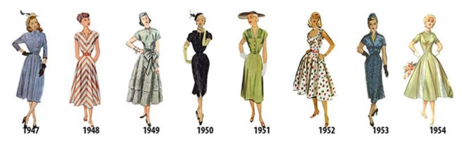 women-fashion-dress-history-timeline-17