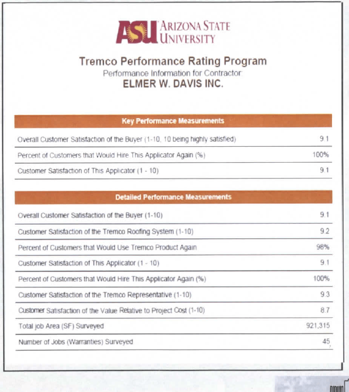 Asu Independent Performance Rating Program Elmer W