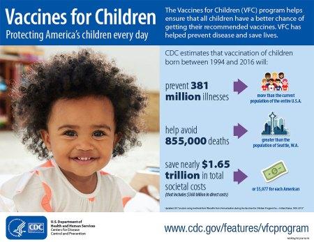 CDC Vaccines for Children Program