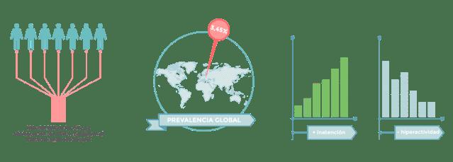 Día Mundial de Sensibilización sobre el TDAH 3