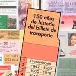 La historia del transporte de Madrid, a través de sus billetes