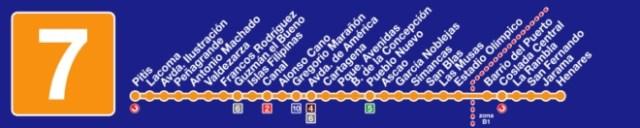 Metro línea 7B