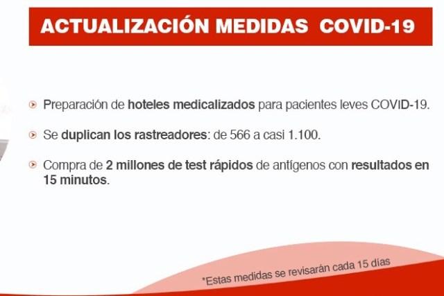 nuevas medidas coronavirus madrid