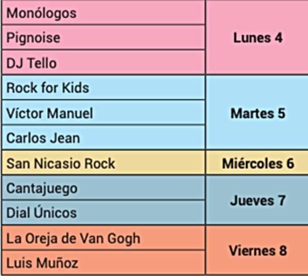 Fiestas San Nicasio 2021 Leganés conciertos